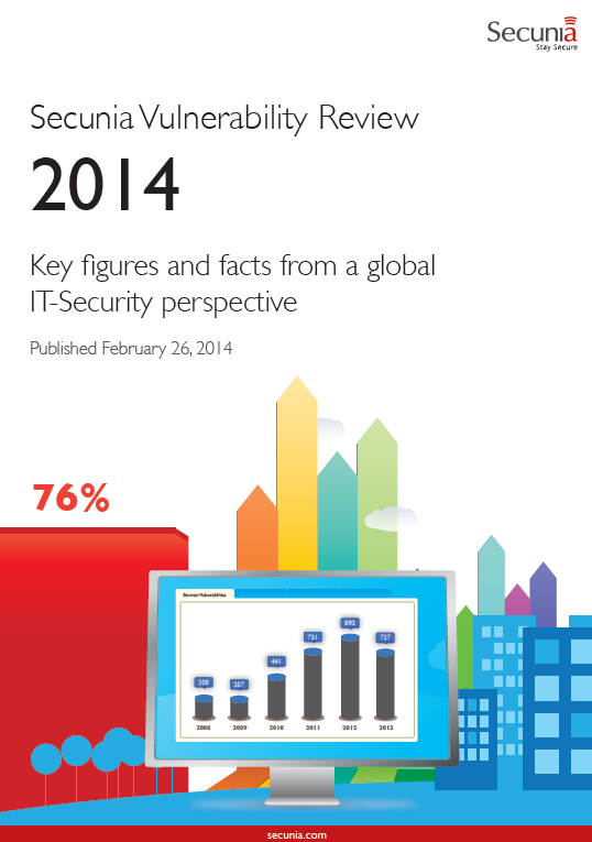 Secunia Vulnerability Review 2014