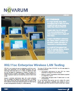 Enterprise Wireless LAN Testing