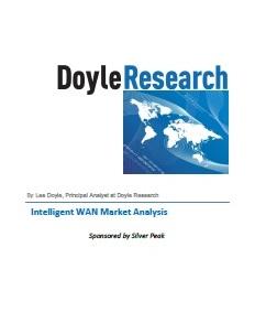 Intelligent WAN Market Analysis