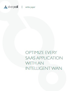Optimize every SaaS Application with an Intelligent WAN