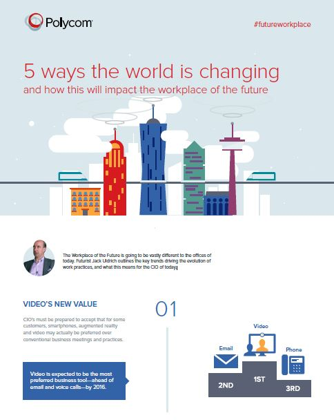 5 ways the world is changing and how this will impact the workplace of the future