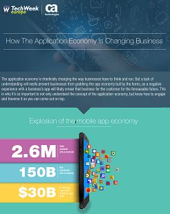 How The Application Economy Is Changing Business