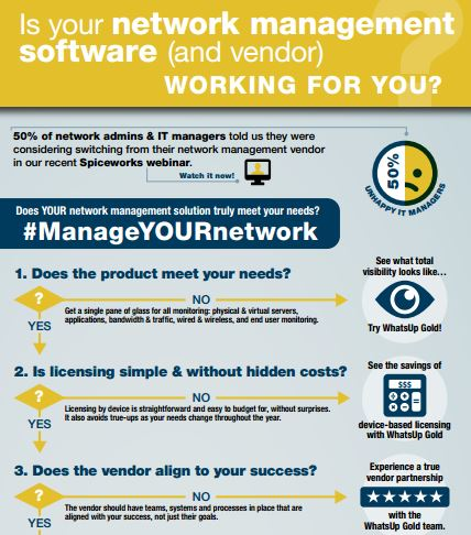 Is your network management software (and vendor) working for you?