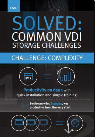 Solved: Common VDI Storage challenges