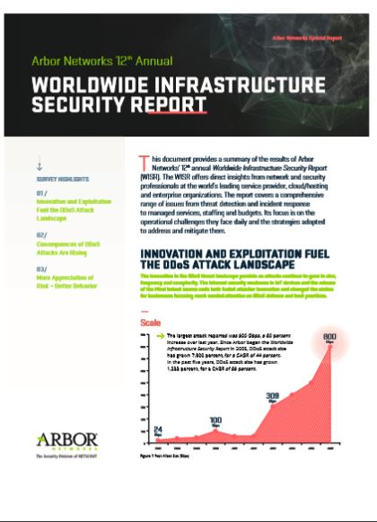 Worldwide Infrastructure Security Networks