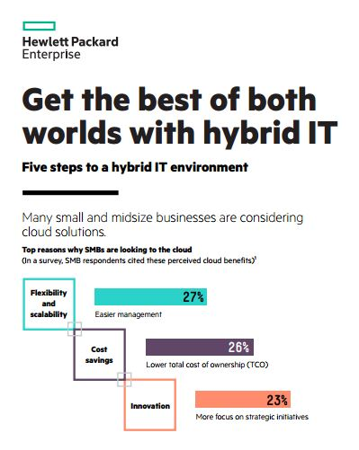 Get the best of both worlds with hybrid IT