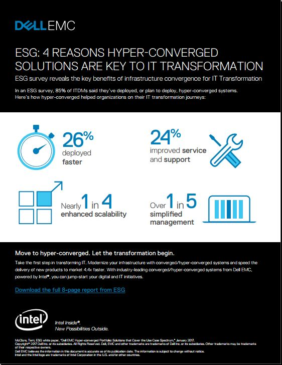 ESG: 4 REASONS HYPER-CONVERGED  SOLUTIONS ARE KEY TO IT TRANSFORMATION