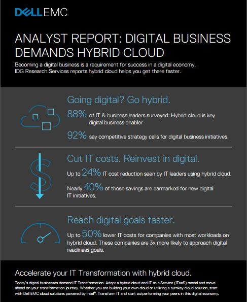 ANALYST REPORT: DIGITAL BUSINESS DEMANDS HYBRID CLOUD