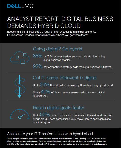 ANALYST REPORT: DIGITAL BUSINESS DEMANDS HYBRID CLOUD