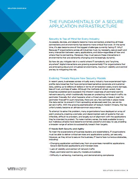 THE FUNDAMENTALS OF A SECURE APPLICATION INFRASTRUCTURE