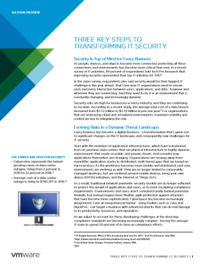 THREE KEY STEPS TO TRANSFORMING IT SECURITY