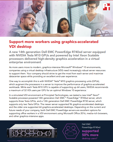 Support more workers using graphics-accelerated VDI desktop