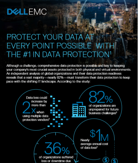 Dell EMC Data Protection Key Benefits Infographic
