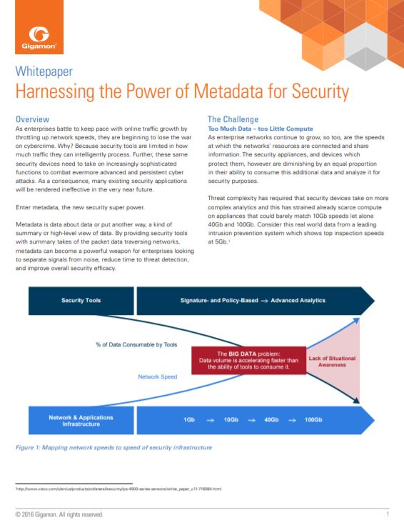 Harnessing the Power of Metadata