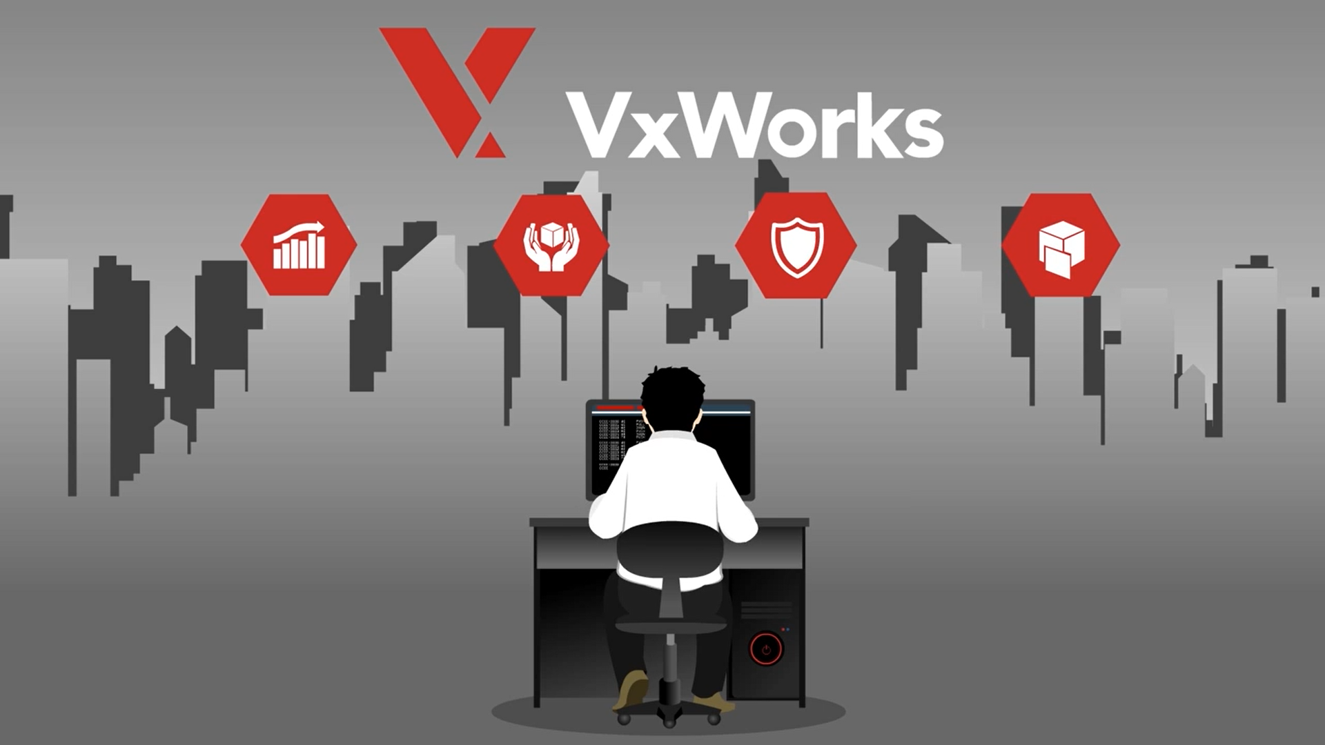 What is VxWorks – Wind River